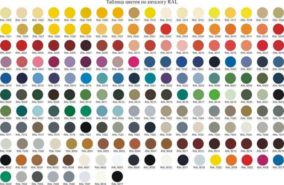 Таблица цветов по каталогу RAL